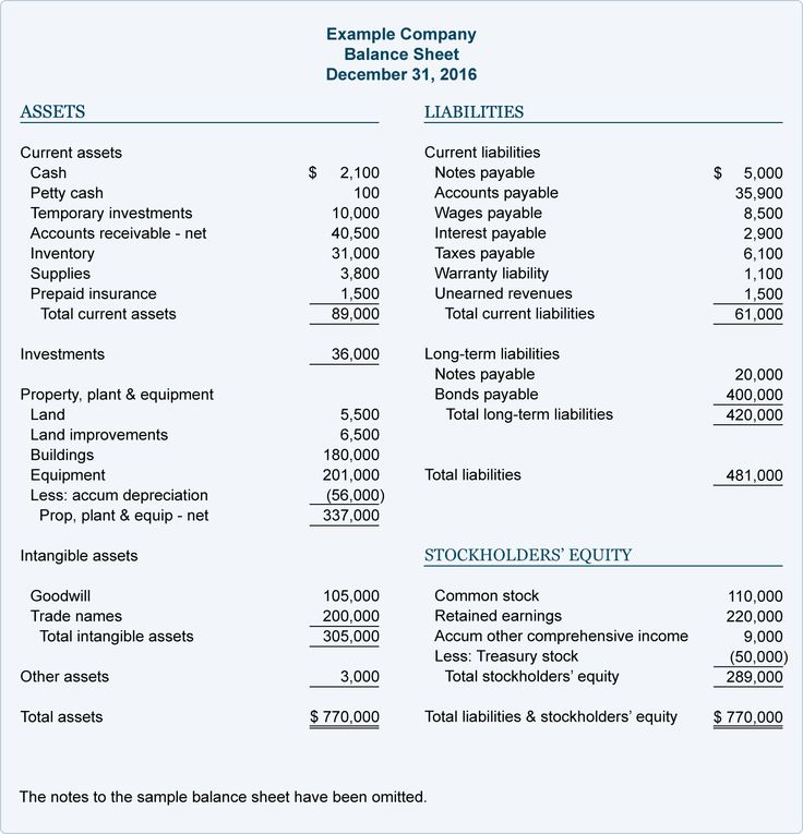 Mais de 25 ideias únicas de Balance sheet template no Pinterest - accounting balance sheet template