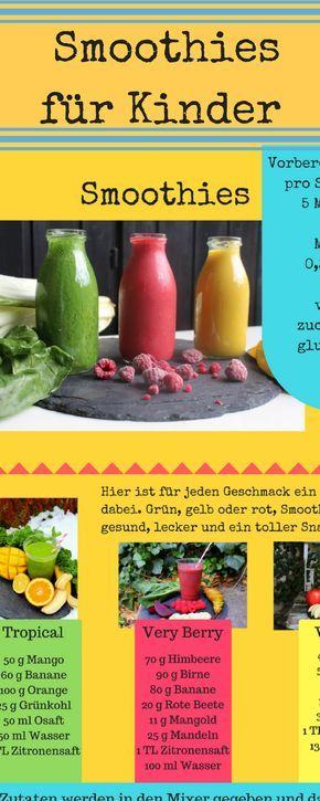 Leckere Smoothie Rezepte für Kinder ganz einfach nachmachen. DIY Anleitung für Smoothie Rezept Deutsch. So essen die Kinder mehr Obst und Gemüse.