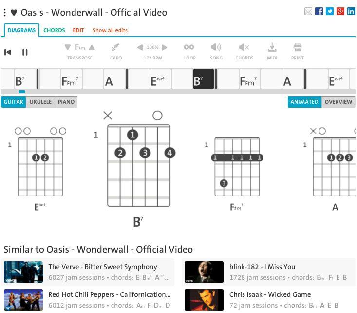 Ce site est magique. Vraiment magique. Choisissez une vidéo YouTube et il vous donnera quasi immédiatement (et avec précision) les accords pour jouer cette chanson. En savoir plus ici.