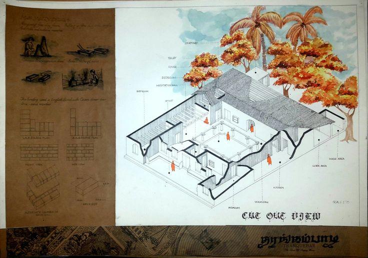 Cut outview of marikar residence (documentatio)
