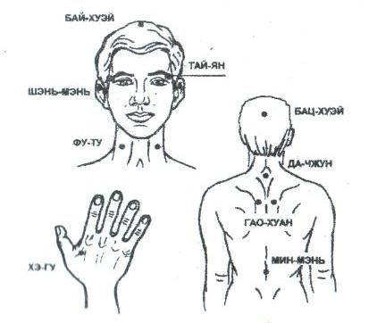 точки при снятии боли при вегетососудистой дистонии