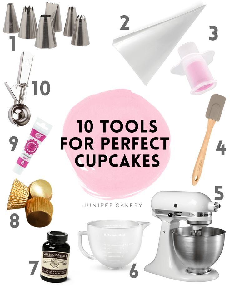 Top 10 tools for perfect cupcakes by Juniper Cakery | Cake