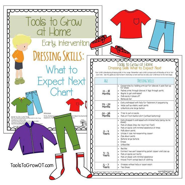 Preschool . Grade by Grade Learning Guide . Education ...