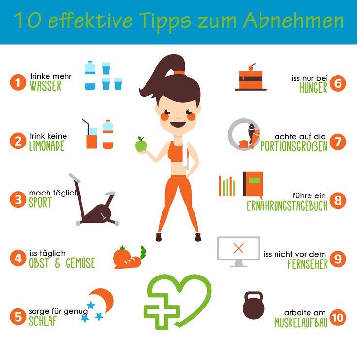 Stoffwechsel anregen: Mit Schwung abnehmen – gofeminin.de