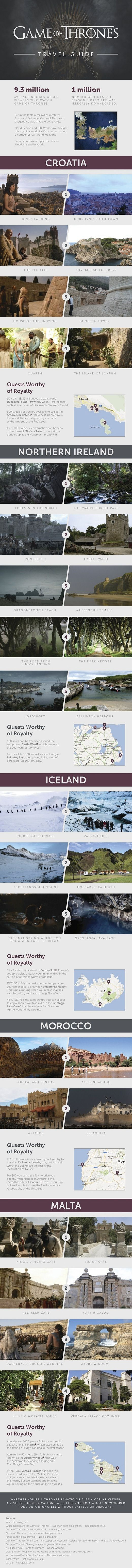 Game Of Thrones Travel Guide #Infographic #GameOfThrones