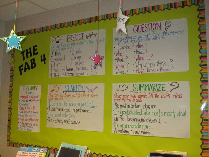 "Reciprocal Teaching Anchor Charts...aka ""The Fab Four"" I did RT in college, but haven't used it in real life... might have to look at it again!"