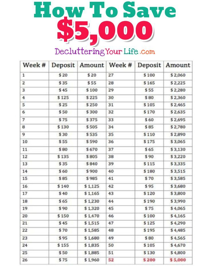 Money Saving Challenge Ideas ~ Even If Living Paycheck to ...