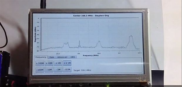 An RTL-SDR Spectrum Analyzer