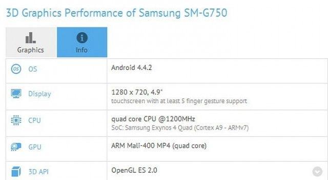 Samsung Galaxy Mega 2 Bocoran Spesifikasi - Informasi Mengenai Spesifikasi Samsung Galaxy Mega 2 sudah menyebar di internet yaitu melalui situs GFX Bench.