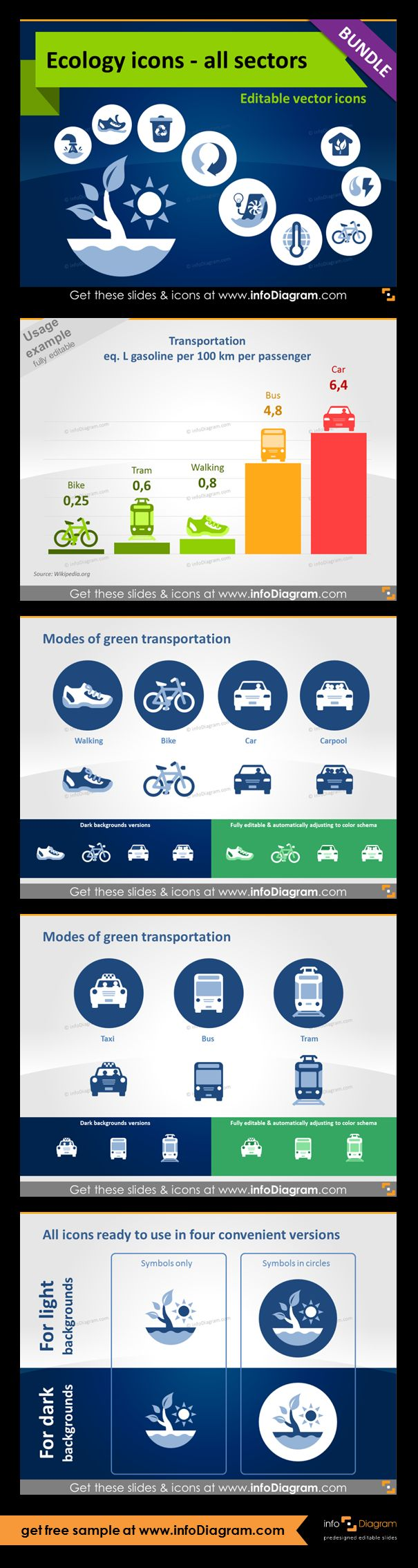 Ecology icons and visuals for ecology related presentations. Example on transportation statistics. Sustainable and green transport: Walking, Bike, Car, Carpool, Taxi, Bus, Tram. Example of editing icons.
