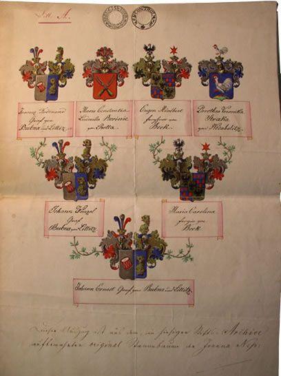 Genealogické služby | Vladimír Březina