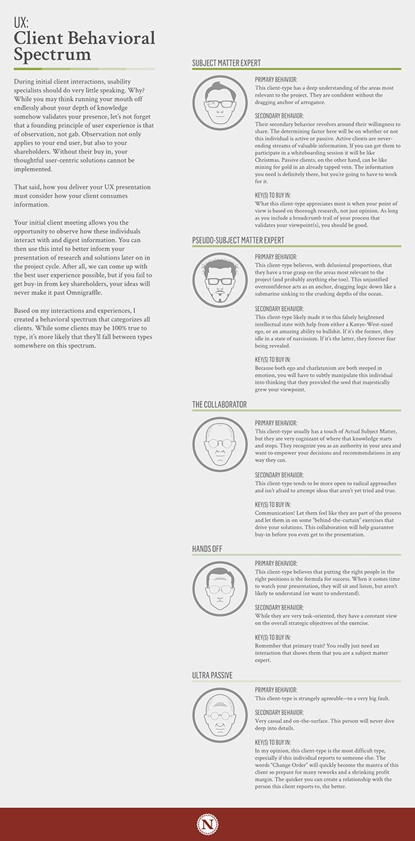 1000+ images about 참고 on Pinterest Infographic resume - user experience designer resume