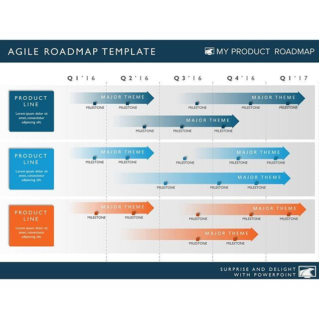 product roadmap powerpoint timeline infographic