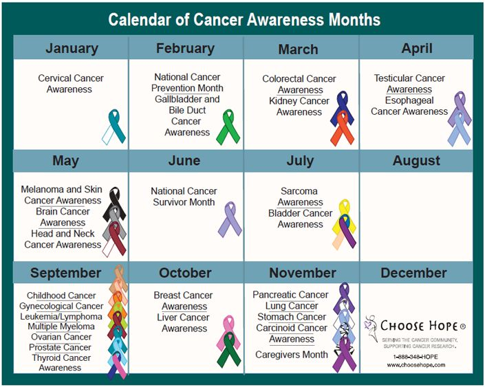 Image Gallery july month awareness calendar
