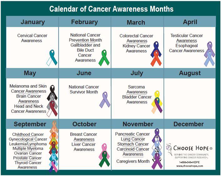 Fun Calendar 2016 Awareness Month Related Keywords & Suggestions - Fun ...