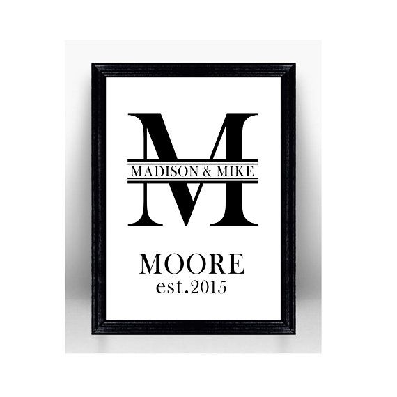b52237bfe93fb Personalized Family Sign Reverse Canvas Family Name Sign ...