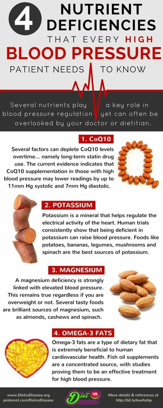 4 Nutrient Deficiencies that Every High Blood Pressure Patient Needs to Know