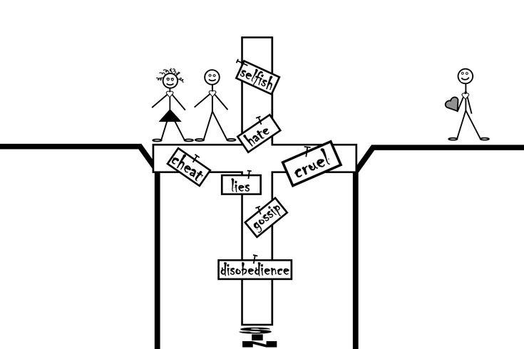 walk to the cross ideas   ... (Understanding Salvation) For Children   Sunday School Lesson Ideas
