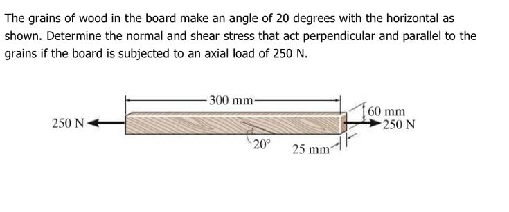 The grains of wood in the board make an angle of 20 degrees with the horizontal as shown. Determine the normal and shear stress that act perpendicular and parallel to the grains if the board is subjected to an axial load of 250 N. 300 mm 60 mm 250 N 250 N 20° 25 mm
