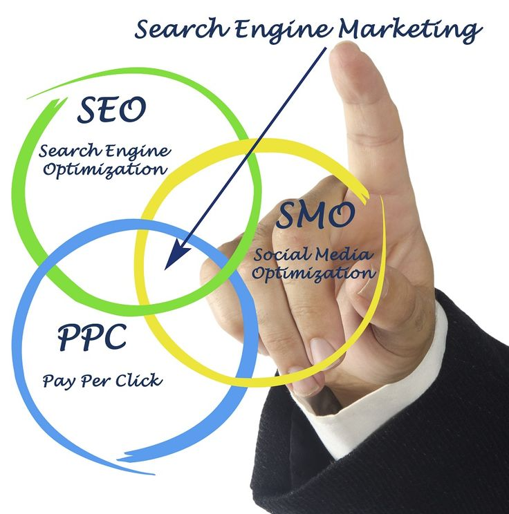 From SEO to PPC we provides complete online marketing solutions .