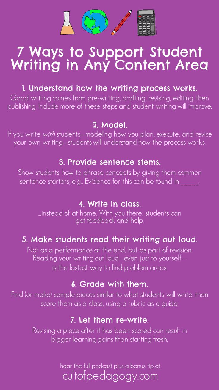 Why should you, as a content teacher, be concerned about writing?