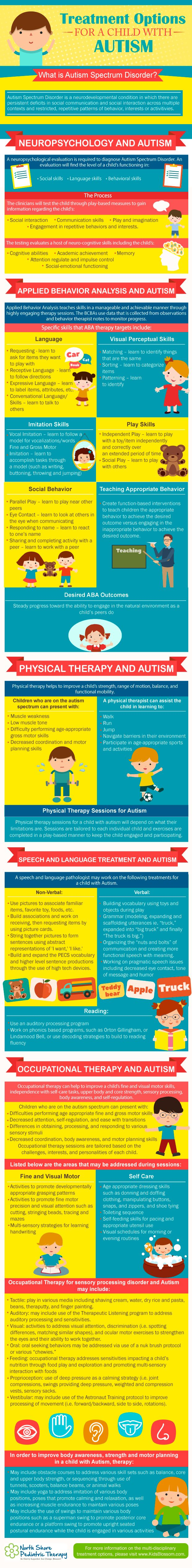 Best 25 Treatment for autism ideas on Pinterest