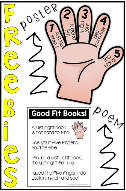 Ideas for how to teach students to find a good fit book! Poster and Poem! Blog post by: The Teacher Talk
