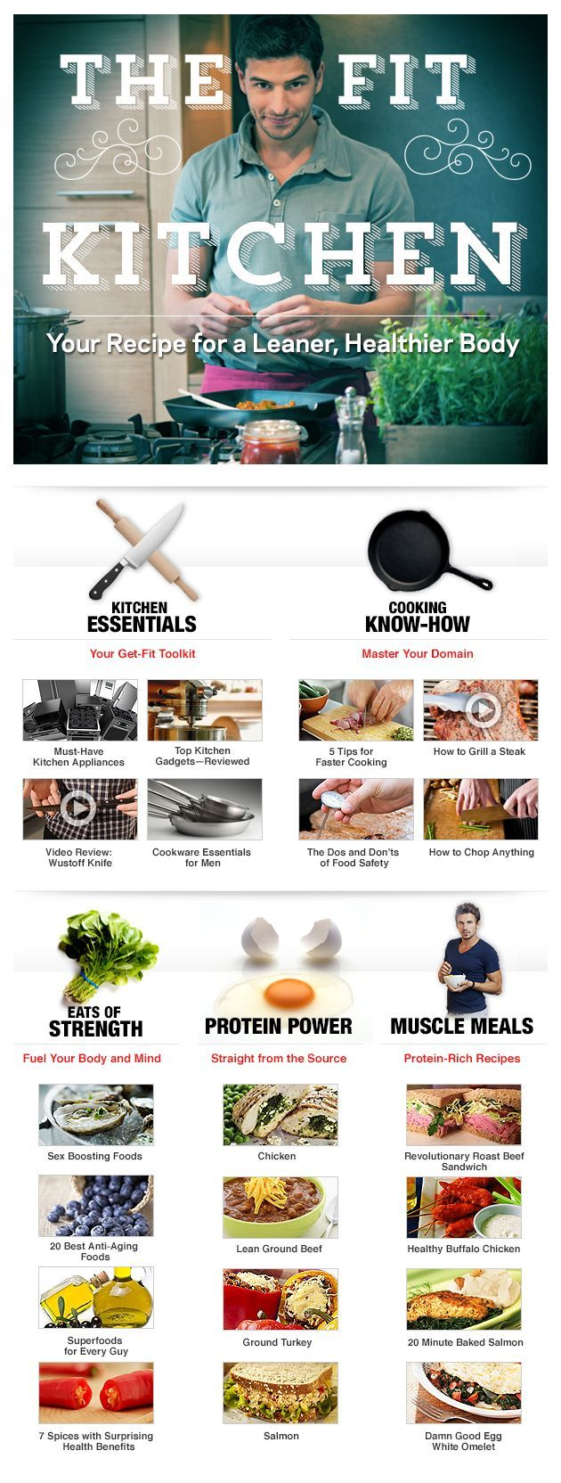 The Fit Kitchen - Mens Fitness...why do they never have stuff like this is women's magazines. Women eat steak too. men's fitness, fitness inspiration