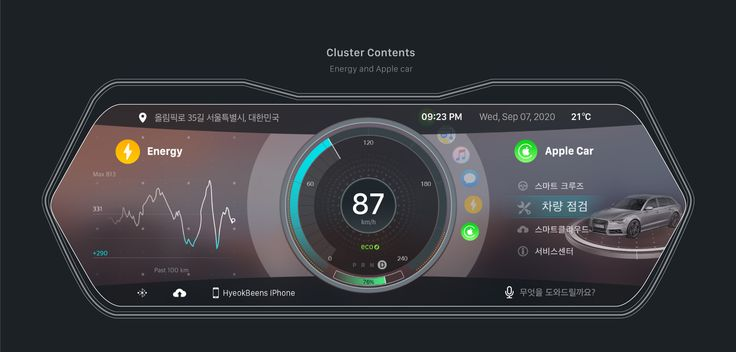 This work is a proactive design of a smart car cluster and screen interface in the near future. Tesla is one of the eco-friendly automotive companies that research and develop eco-friendly smart cars. Apple has entered the smart car industry and announced…