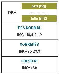 conocer tu #indice de #masa #corporal  ver post  del blog https://farmaciamoralesblog.wordpress.com/2016/11/29/control-del-peso-sonrepeso-obesidad-indice-masa-corporan/  #dieta #peso#alimentacion#grasa#obesidad