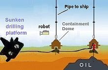 Methane clathrate - Wikipedia, the free encyclopedia