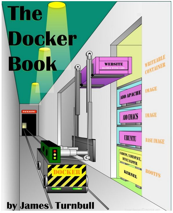 The Docker Book Review