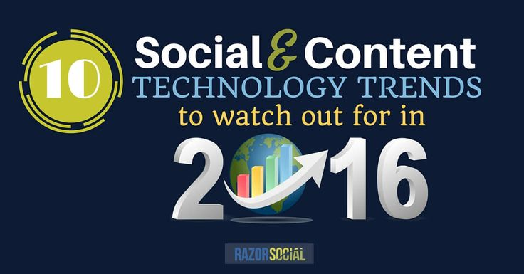 10 social and content technology trends in 2015 - http://www.razorsocial.com/social-and-content-technology-trends-2016?utm_source=rss&utm_medium=Sendible&utm_campaign=RSS