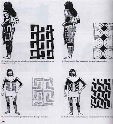 Pintura Corporal Indígena - Grafismos Brasil