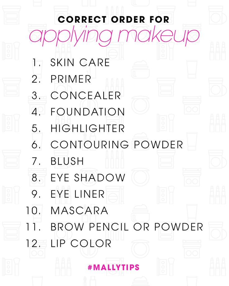 You know you've always wondered--what's Mally's definitive order for makeup application? Well, here you go, Mallynistas!