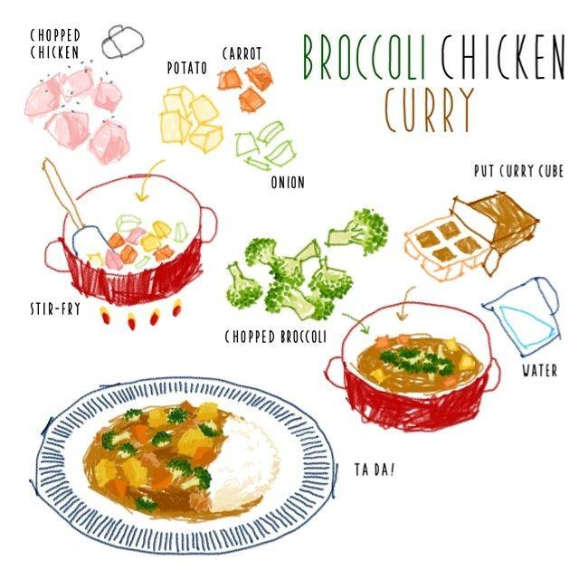 김혜빈 @moreparsley #broccoli #chicke...Instagram photo | Websta (Webstagram)