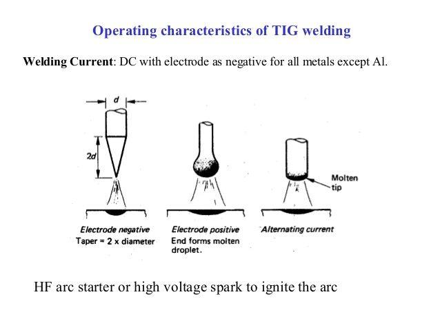 7 best welding tig images on Pinterest Welding tig, Documentaries - new blueprint book for welders