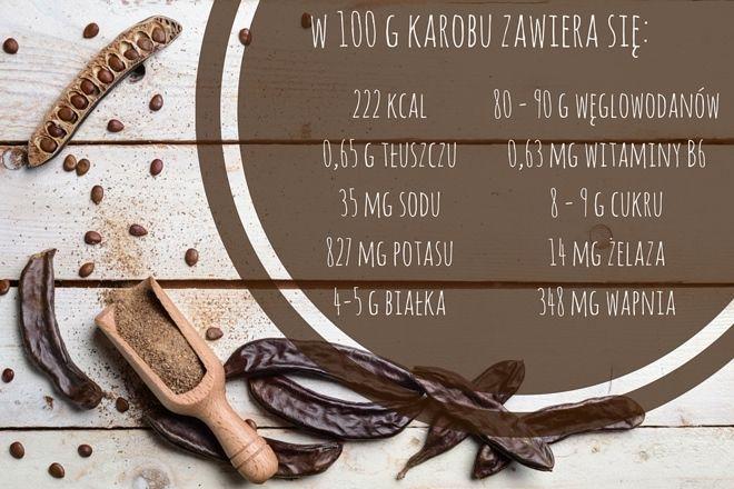 Karob - właściwości #karob #kakao #health #zdrowie #magnez #witaminy #food #drink