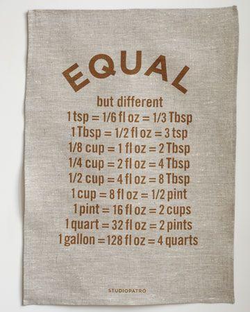 REALLY need this tea towel