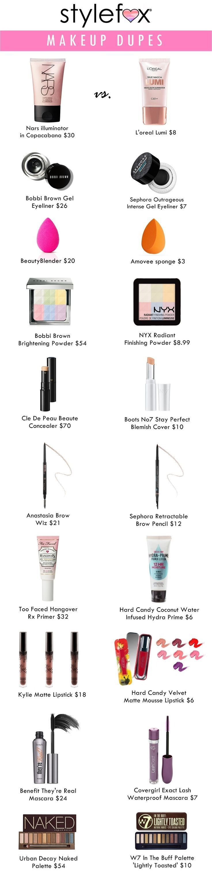 Infographic: 10 Best Makeup Dupes To Save You Money