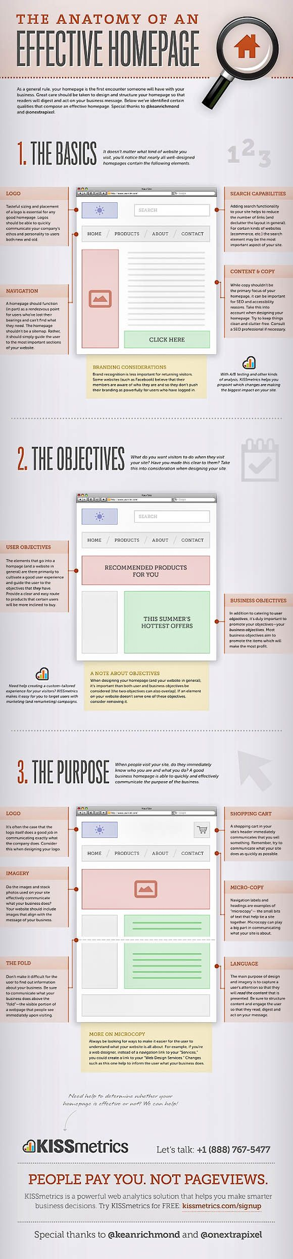 Click here to go to the company website - How Effective Is Your Homepage Infographics Tips On