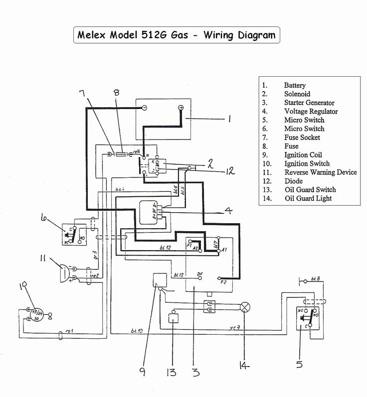 Best Of Yamaha G2 Golf Cart Wiring Diagram In 2020