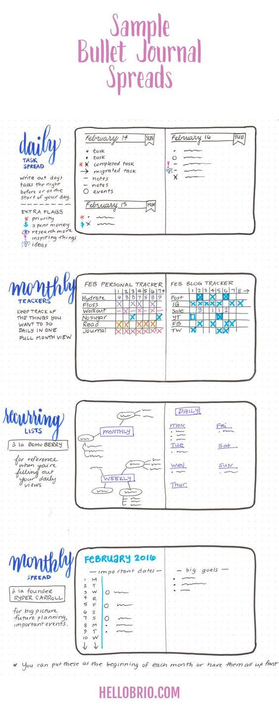 Bullet Journal spread ideas are so vast and different. Here are a few I want to incorporate into my bujo when I start my new one. HelloBrio.com/