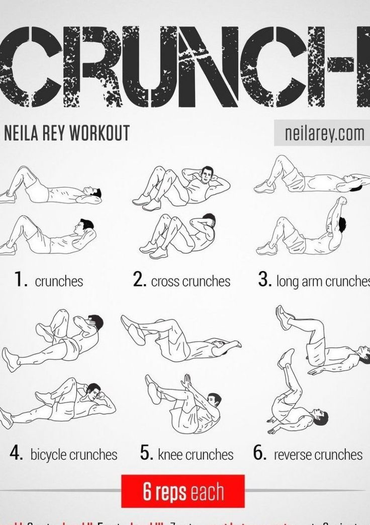 Crunch workout works lower abs upper abs lateral abs
