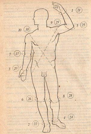 Лечение гипертонии йодом