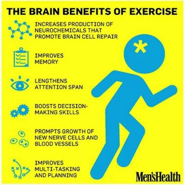 394 best exercise images on pinterest exercises brain