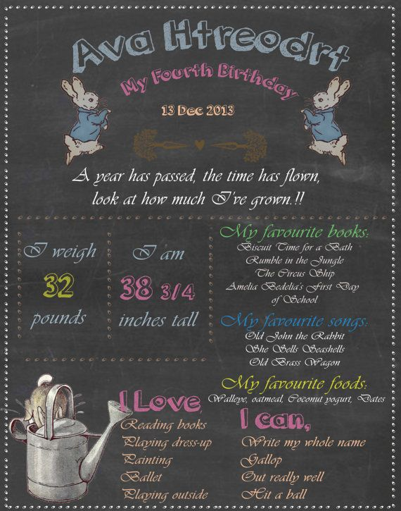 personalized Birthday Banner, First  birthday Sign,Chalkboard Vintage  Peter rabbit Banner, Poster- Chalkboard Poster, Book theme party on Etsy, $22.00