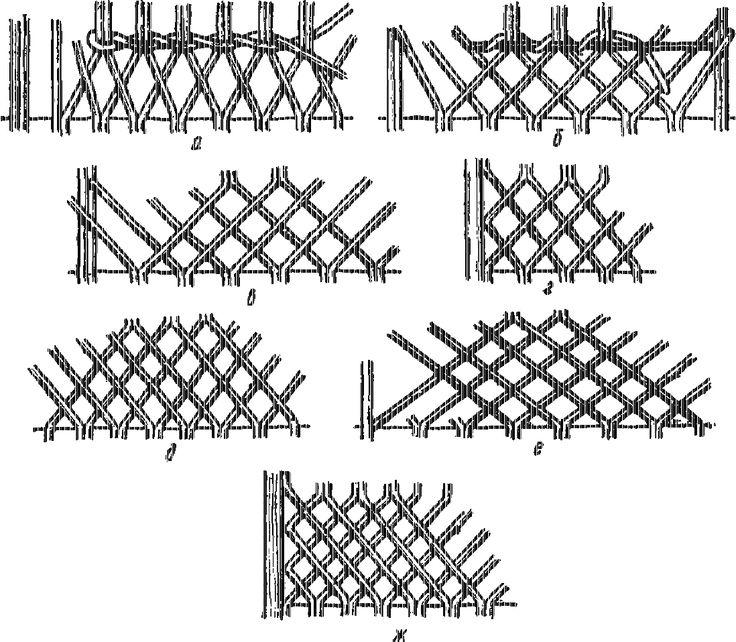 Плетение из ивы для начинающих пошагово картинки