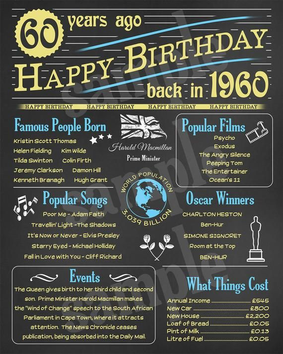 60th Birthday Chalkboard Poster Sign Digital File British Version