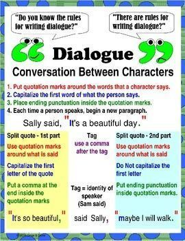 Writing Dialogue Activity for whole class, small groups, or independent literacy center/station work during guided reading. Review the anchor chart for the rules of writing dialogue. Learn how to use quotation marks and write dialogue. Students add dialog